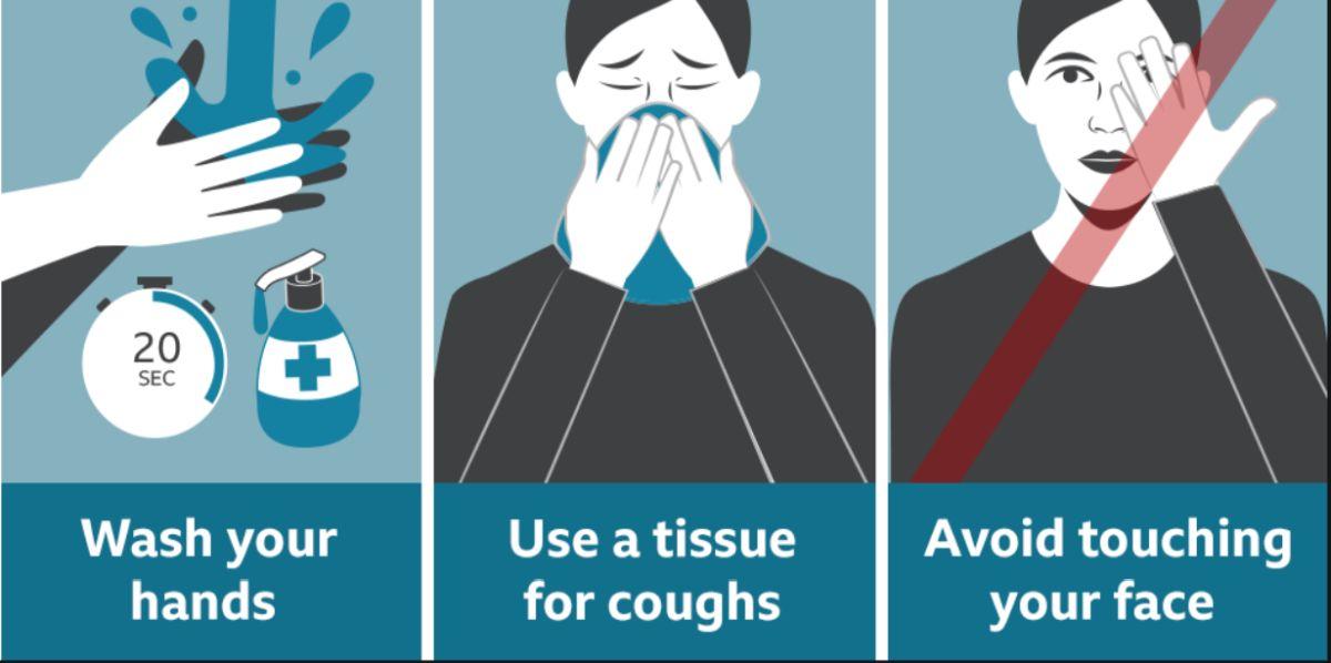 How to stay away from Corona Virus