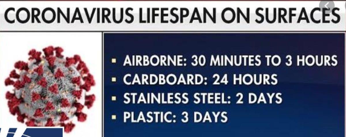 Corona Lifespan